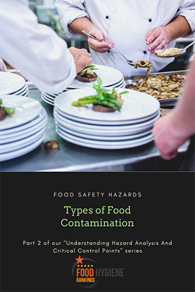 Food Safety Hazards – Types of Food Contamination